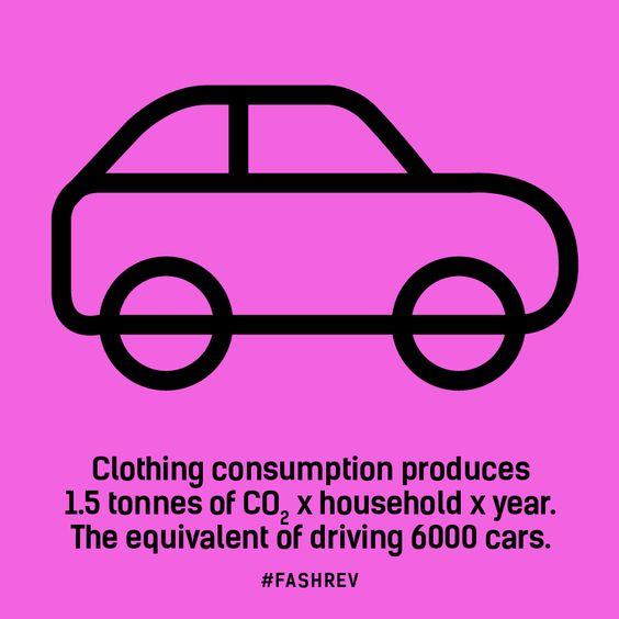 moda-medio-ambiente-huella-carbono